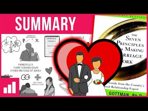 The 7 Principles For Making Marriage Work by John Gottman – Relationship Advice ► Book Summary
