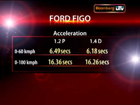 Road test: Ford Figo