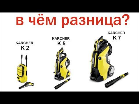 Сравнение KARCHER K 2 Compact, K 5 Full Control , K7 Full Control Premium