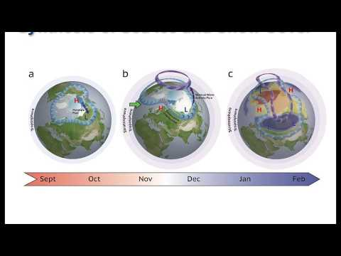 Arctic Change & Possible Influence on Mid-latitude Weather & Climate