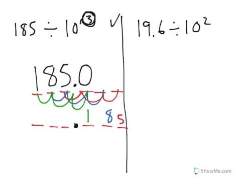 [5.NBT.2-3.0] Multiplying/Dividing by 10 - Common Core Standard