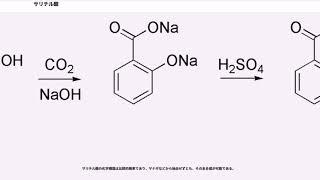サリチル酸