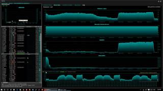 nmon analyzer - A Fast Run-Through of ONA Plus Functions and Features (Hang on tight!!)