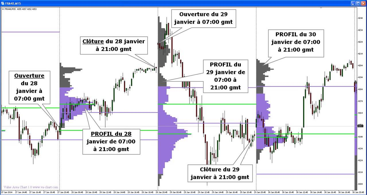 photo comment comprendre la bourse pdf