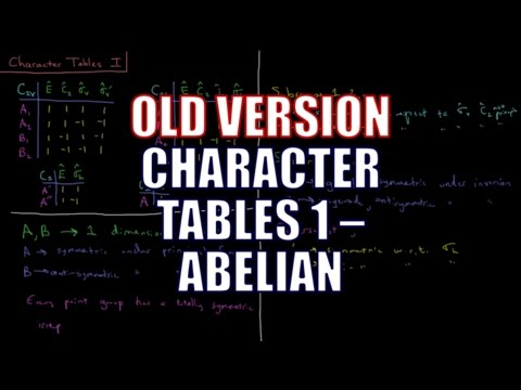 Quantum Chemistry 12.11 - Character Tables 1: Abelian (Old Version)
