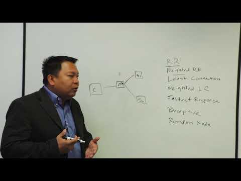 Pulse Secure Traffic Manager Load Balancing Algorithm Options