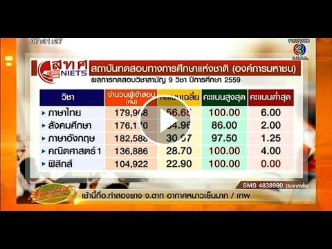 เรื่องเล่าเช้านี้ สทศ.ประกาศผลสอบ9วิชาสามัญ พบ 'ภาษาไทย' ได้คะแนนเกินครึ่งวิชาเดียว