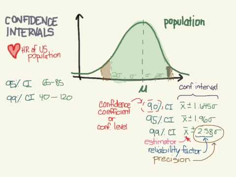 More On Confidence Intervals
