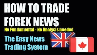 HOW TO TRADE FOREX NEWS ( The Easy News Trading System )