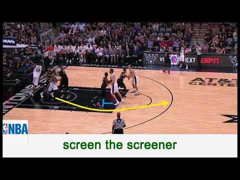 San Antonio Spurs Hammer set (season 2016-17)