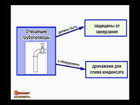 Учебный фильм Обслуживание трубопроводов пара и горячей воды