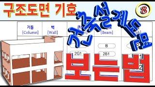 건축설계도면보는법[#8.구조도면기호][구조도면 보는법]
