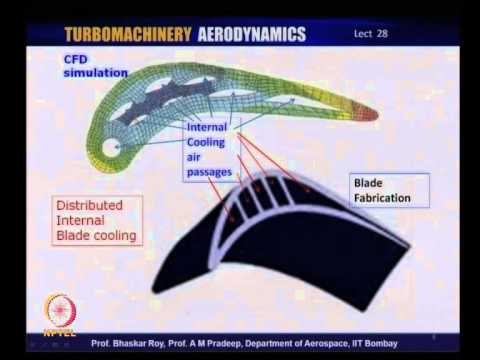 Mod-01 Lec-28 Turbine Blade Cooling Technologies