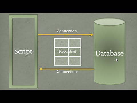VBScript Database And SQL - Tutorial 8