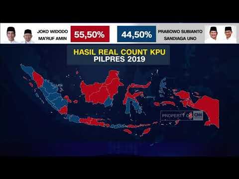 Ini Perbandingan Suara Jokowi dan Prabowo di Dua Pemilu Berbeda