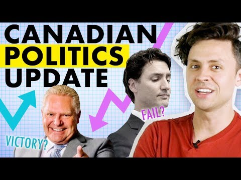 WINNERS and LOSERS in Canadian politics!