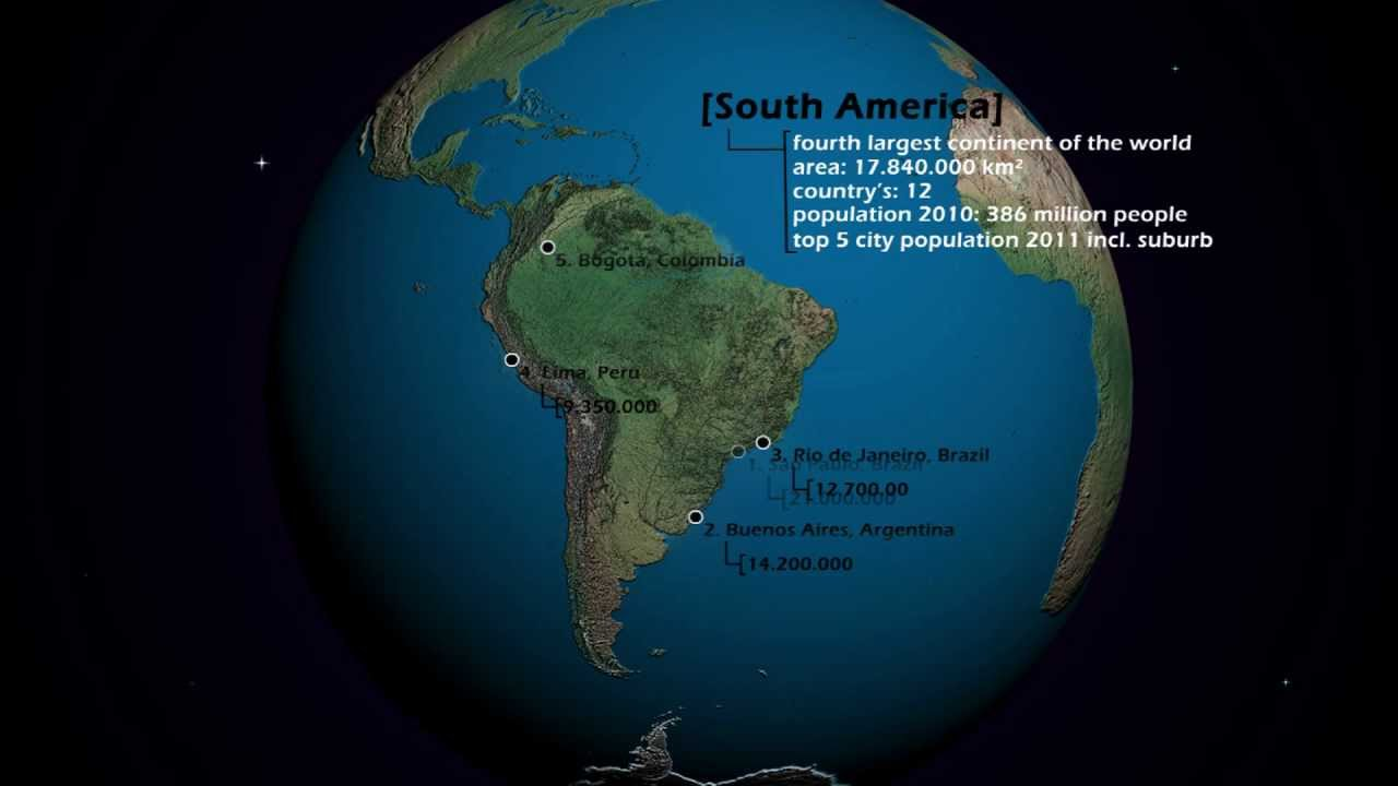 Continents Population Earth Asia Africa North America South