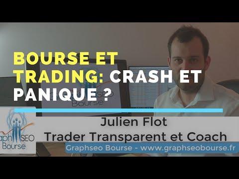 Bourse et trading: Crash à venir ? Avant de paniquer, regardez