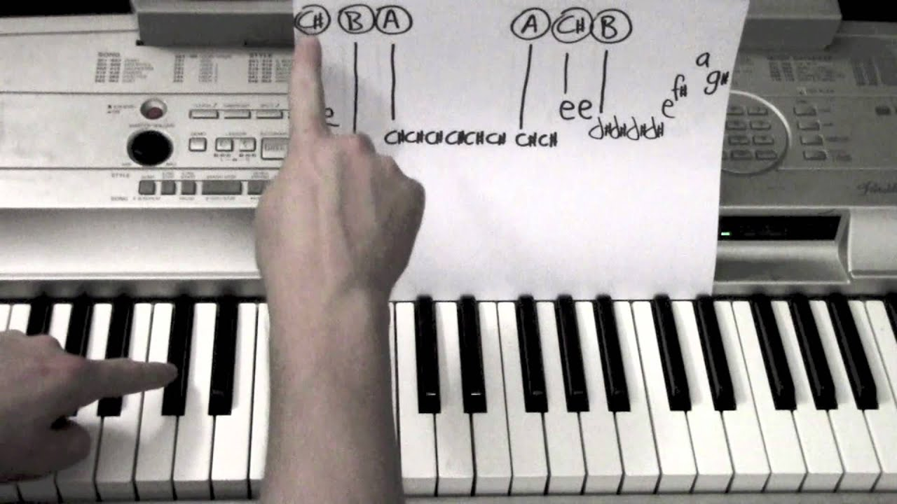 Alive piano lesson tutorial hillsong young free youtube hexwebz Gallery