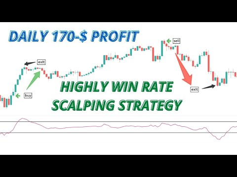 Forex Highly Win Rate Scalping Strategy | Most Profitable Scalping Strategies Daily 170-$ Profit