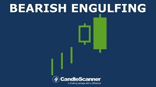 Bearish Engulfing candlestick pattern