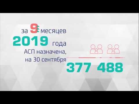 Адресная социальная помощь 2020