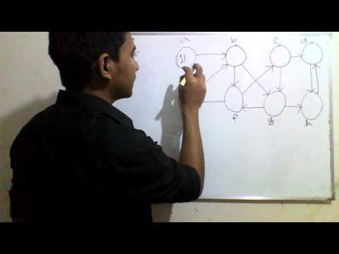 Strongly connected components (SCC) In Bangla