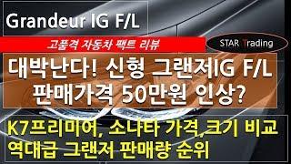 신형 그랜저IG F/L 판매가격 50만원 인상? 예측과…