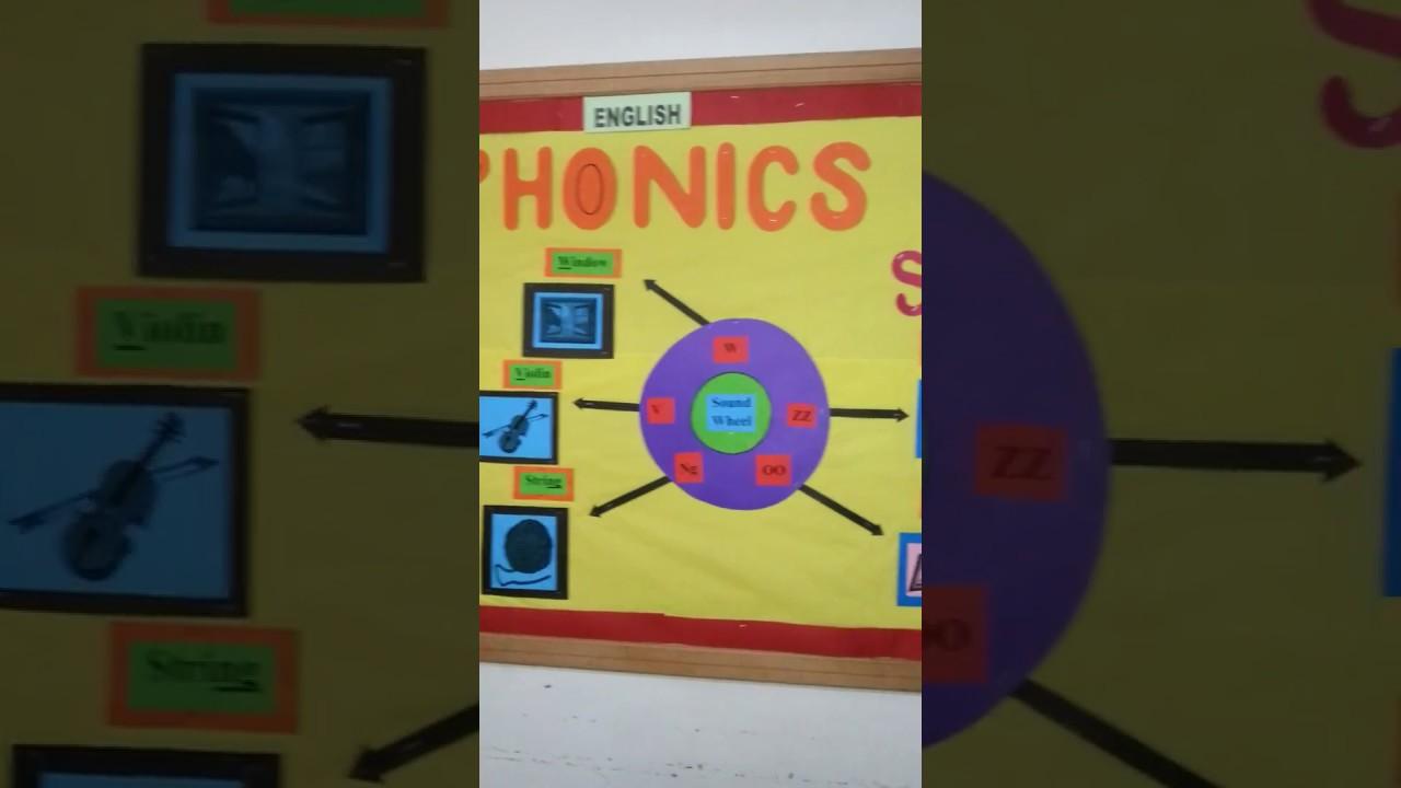Classroom Soft Board Decoration Ideas ~ Soft board decoration ideas for classroom youtube