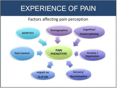 ERAS Webinar: Anticipating & Managing Post Op Pain