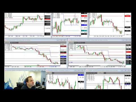 Daily Trading Review - 2nd March 2018