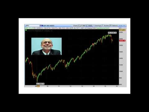 Stock Market Crash : Liquidity About to Pop? by Trading Analysis | Real Traders Webinar