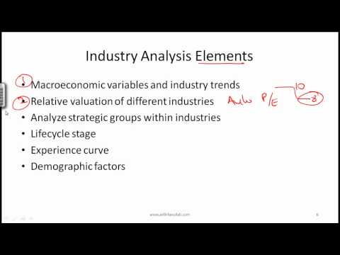 CFA Level I Industry and Company Analysis Video Lecture by Mr. Arif Irfanullah