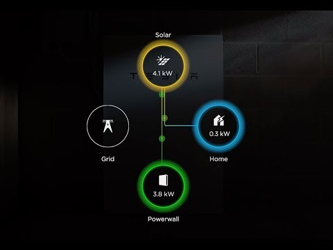 Powerwall captures the power of the sun, day and night.