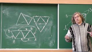 2 Развёртки правильного тетраэдра