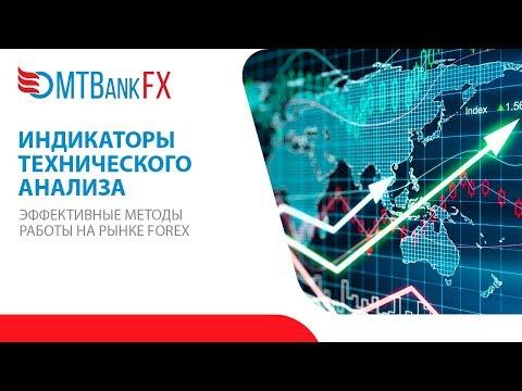 Индикаторы Технического Анализа – Эффективные Методы работы на рынке Форекс