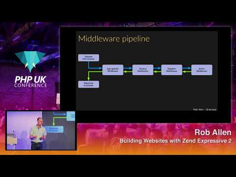 PHP UK Conference 2018 - Rob Allen - Building Websites with Zend Expressive 2