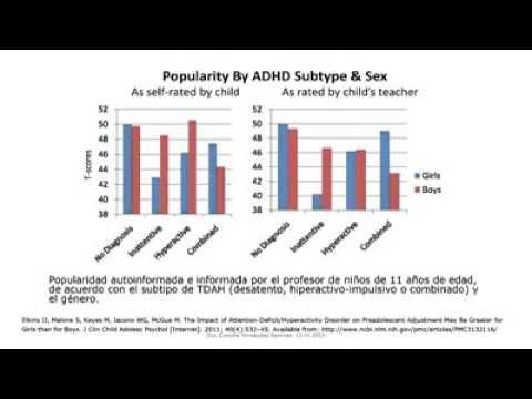 Impacto emocional del TDAH en niñas y mujeres Concha Ramírez