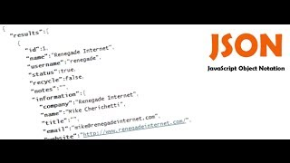 Looping Through JSON Array