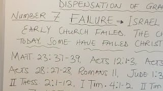 FAILURE- DISP' OF GRACE