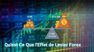 Effet de Levier Forex | IFC Markets France