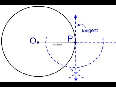 Construction Of Tangents Point On Circle & Chord Class 10