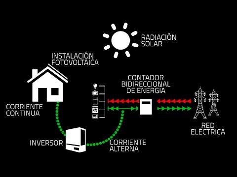 El autoconsumo eléctrico en España es legal pero complicado
