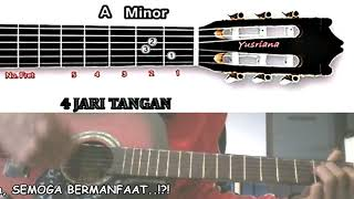 Dasar Kunci Gitar Ibu vocal Thomas Arya