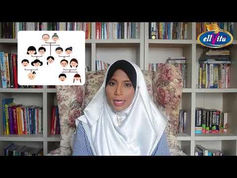 MUSIM 1- Penyakit Anak (DEMAM SAWAN)