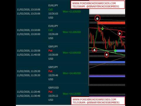 Binary secret trading strategy
