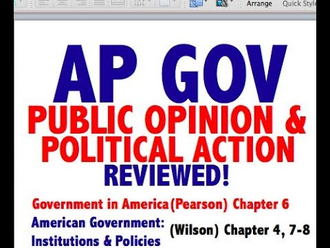 AP GOV Explained: Government in America Chapter 6