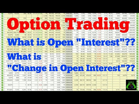 "Option Trading in Stock Market ( ""What is Open Interest and Change in Open Interest "")in Hindi_34"