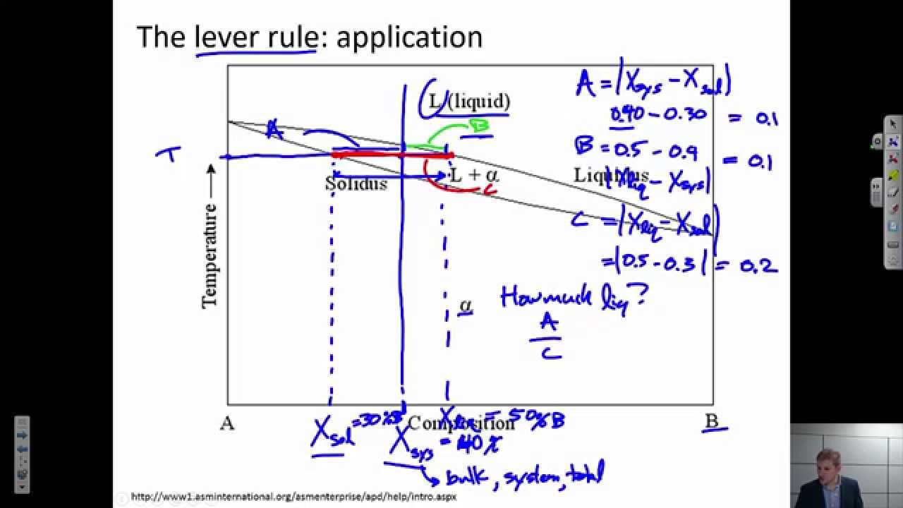 Phase Diagrams: The Lever Rule {Texas A&M: Intro to