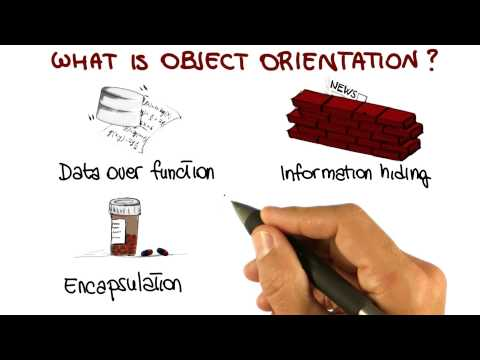 Object Orientation Introduction - Georgia Tech - Software Development Process